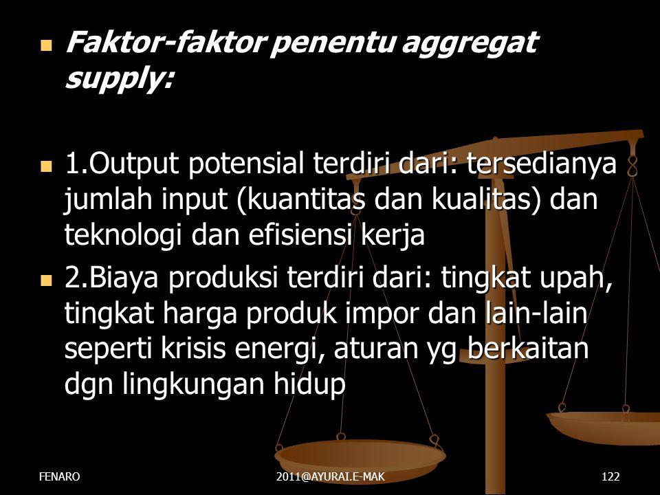  Faktor-faktor penentu aggregat supply:  1.Output potensial terdiri dari: tersedianya jumlah input (kuantitas dan kualitas) dan teknologi dan efisie