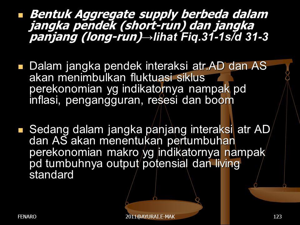  Bentuk Aggregate supply berbeda dalam jangka pendek (short-run) dan jangka panjang (long-run) →lihat Fiq.31-1s/d 31-3  Dalam jangka pendek interaks