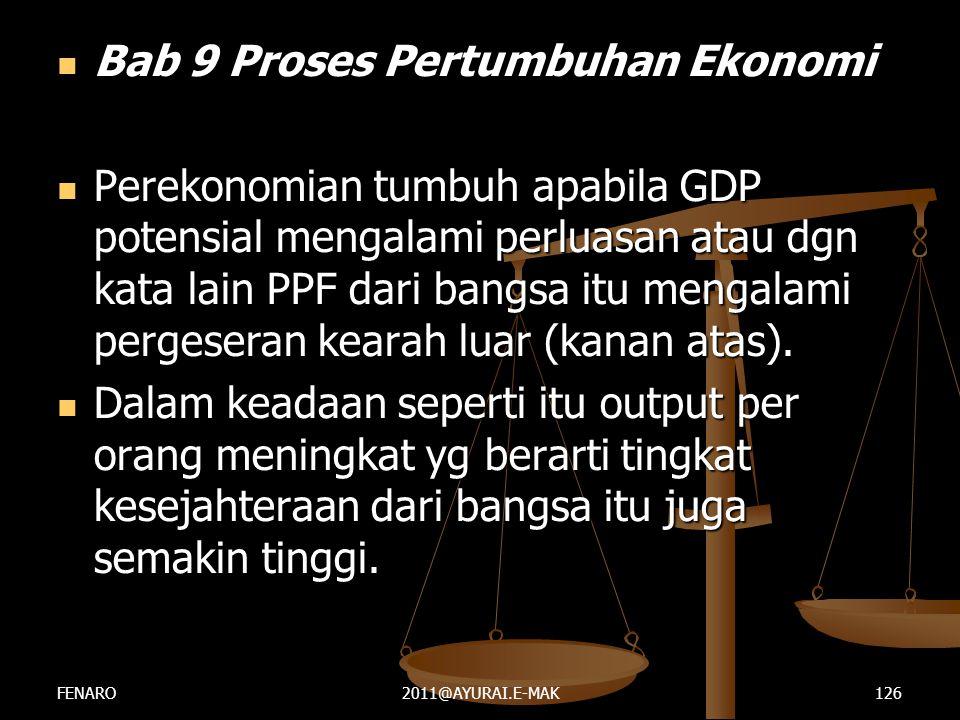  Bab 9 Proses Pertumbuhan Ekonomi  Perekonomian tumbuh apabila GDP potensial mengalami perluasan atau dgn kata lain PPF dari bangsa itu mengalami pe