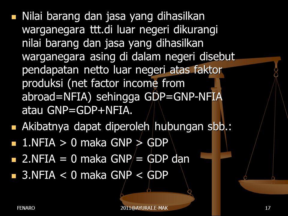  Nilai barang dan jasa yang dihasilkan warganegara ttt.di luar negeri dikurangi nilai barang dan jasa yang dihasilkan warganegara asing di dalam nege