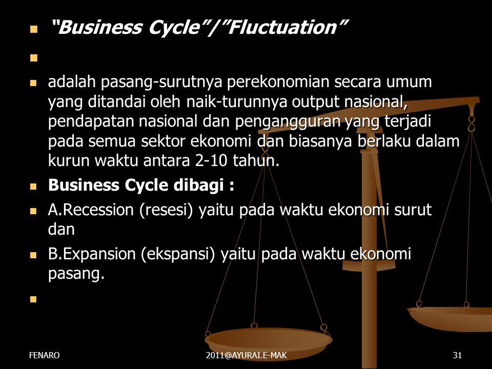 """ """"Business Cycle""""/""""Fluctuation""""   adalah pasang-surutnya perekonomian secara umum yang ditandai oleh naik-turunnya output nasional, pendapatan nasi"""