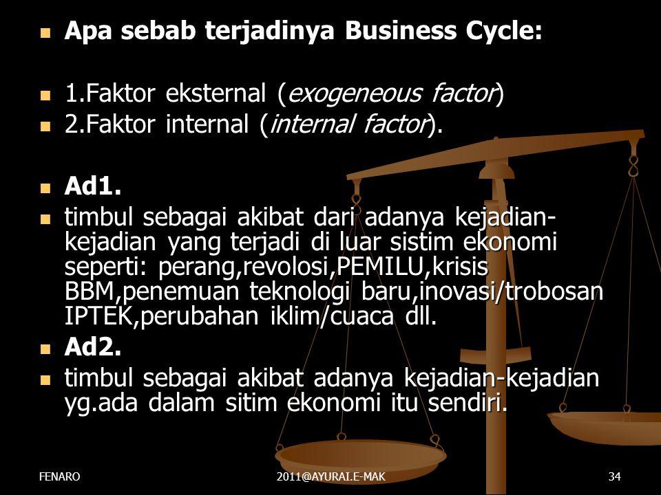  Apa sebab terjadinya Business Cycle:  1.Faktor eksternal (exogeneous factor)  2.Faktor internal (internal factor).  Ad1.  timbul sebagai akibat