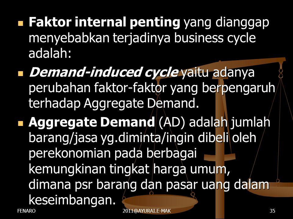  Faktor internal penting yang dianggap menyebabkan terjadinya business cycle adalah:  Demand-induced cycle yaitu adanya perubahan faktor-faktor yang