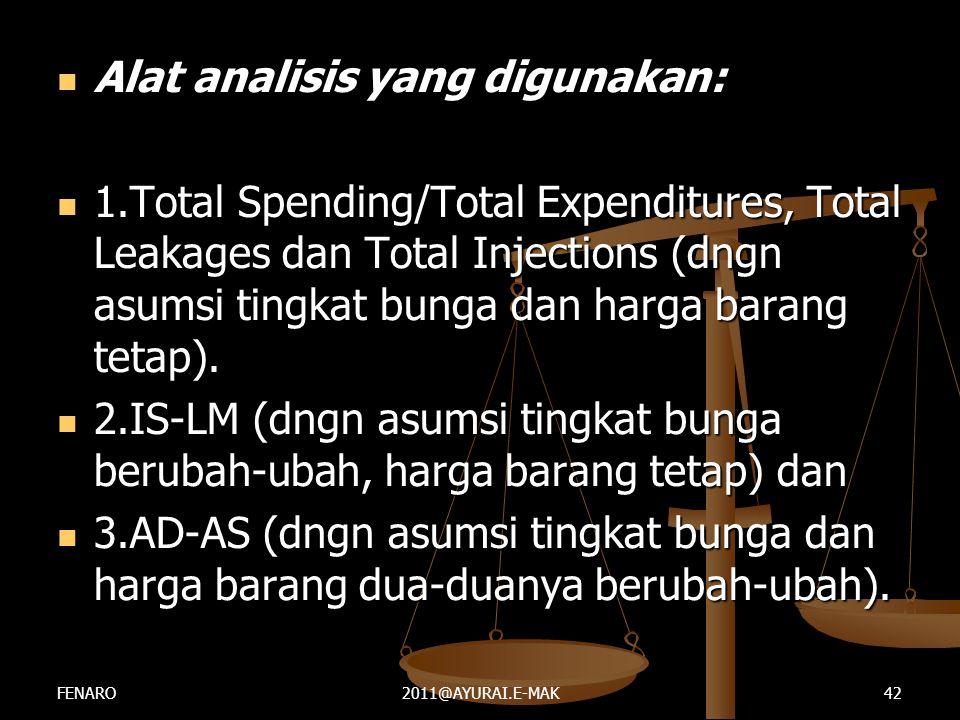  Alat analisis yang digunakan:  1.Total Spending/Total Expenditures, Total Leakages dan Total Injections (dngn asumsi tingkat bunga dan harga barang
