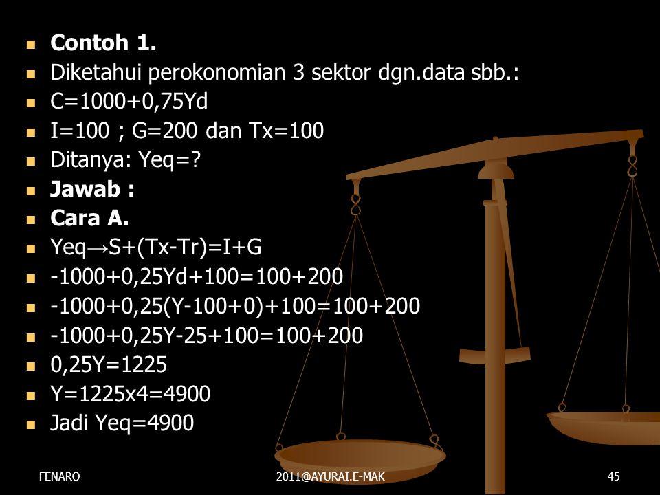  Contoh 1.  Diketahui perokonomian 3 sektor dgn.data sbb.:  C=1000+0,75Yd  I=100 ; G=200 dan Tx=100  Ditanya: Yeq=?  Jawab :  Cara A.  Yeq → S