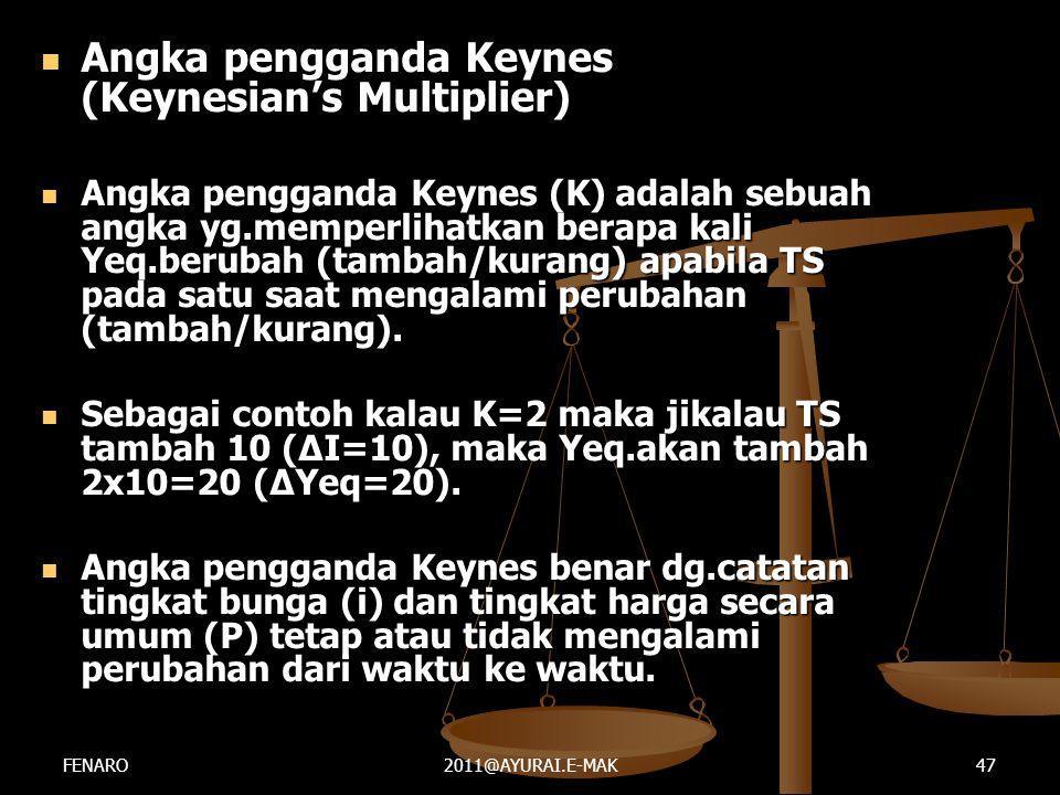  Angka pengganda Keynes (Keynesian's Multiplier)  Angka pengganda Keynes (K) adalah sebuah angka yg.memperlihatkan berapa kali Yeq.berubah (tambah/k