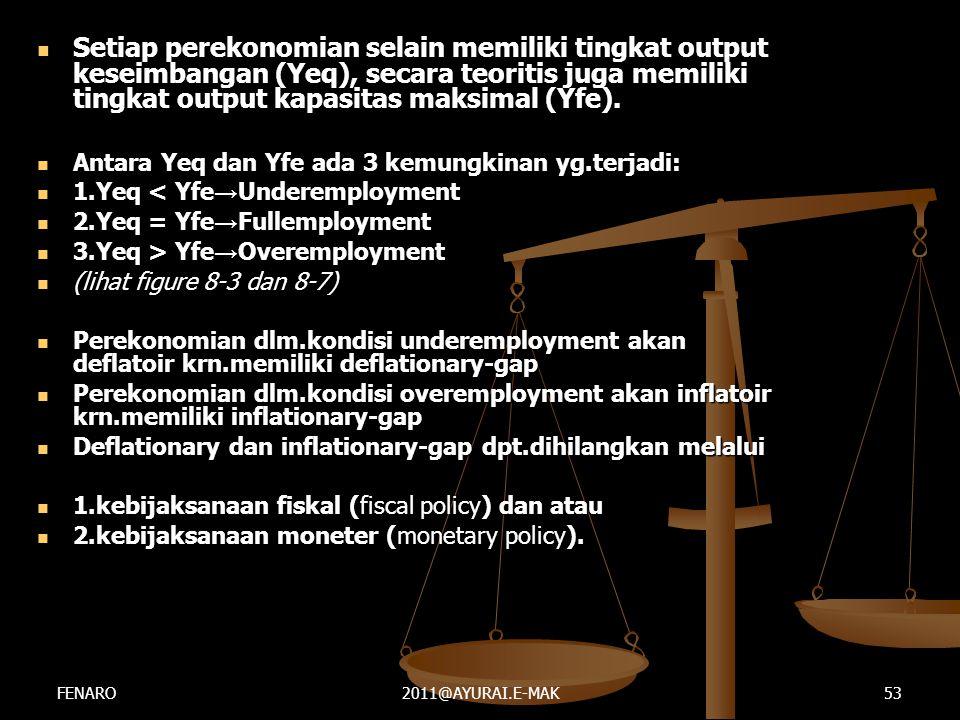  Setiap perekonomian selain memiliki tingkat output keseimbangan (Yeq), secara teoritis juga memiliki tingkat output kapasitas maksimal (Yfe).  Anta