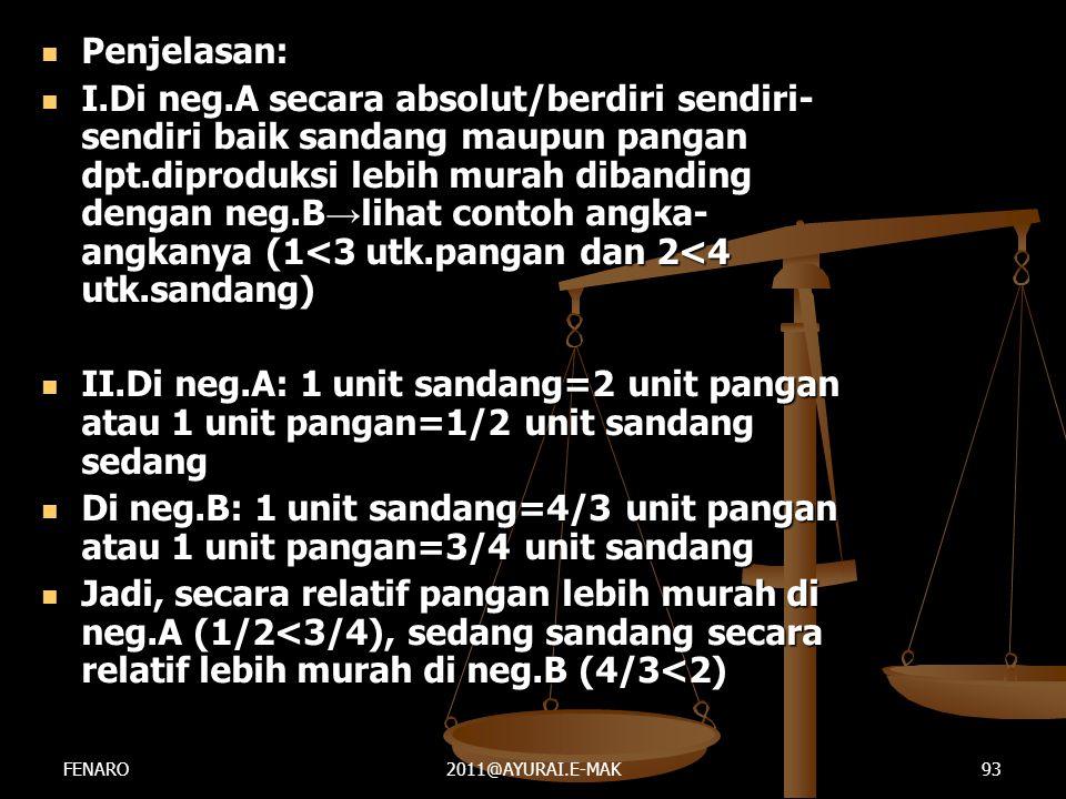  Penjelasan:  I.Di neg.A secara absolut/berdiri sendiri- sendiri baik sandang maupun pangan dpt.diproduksi lebih murah dibanding dengan neg.B → liha
