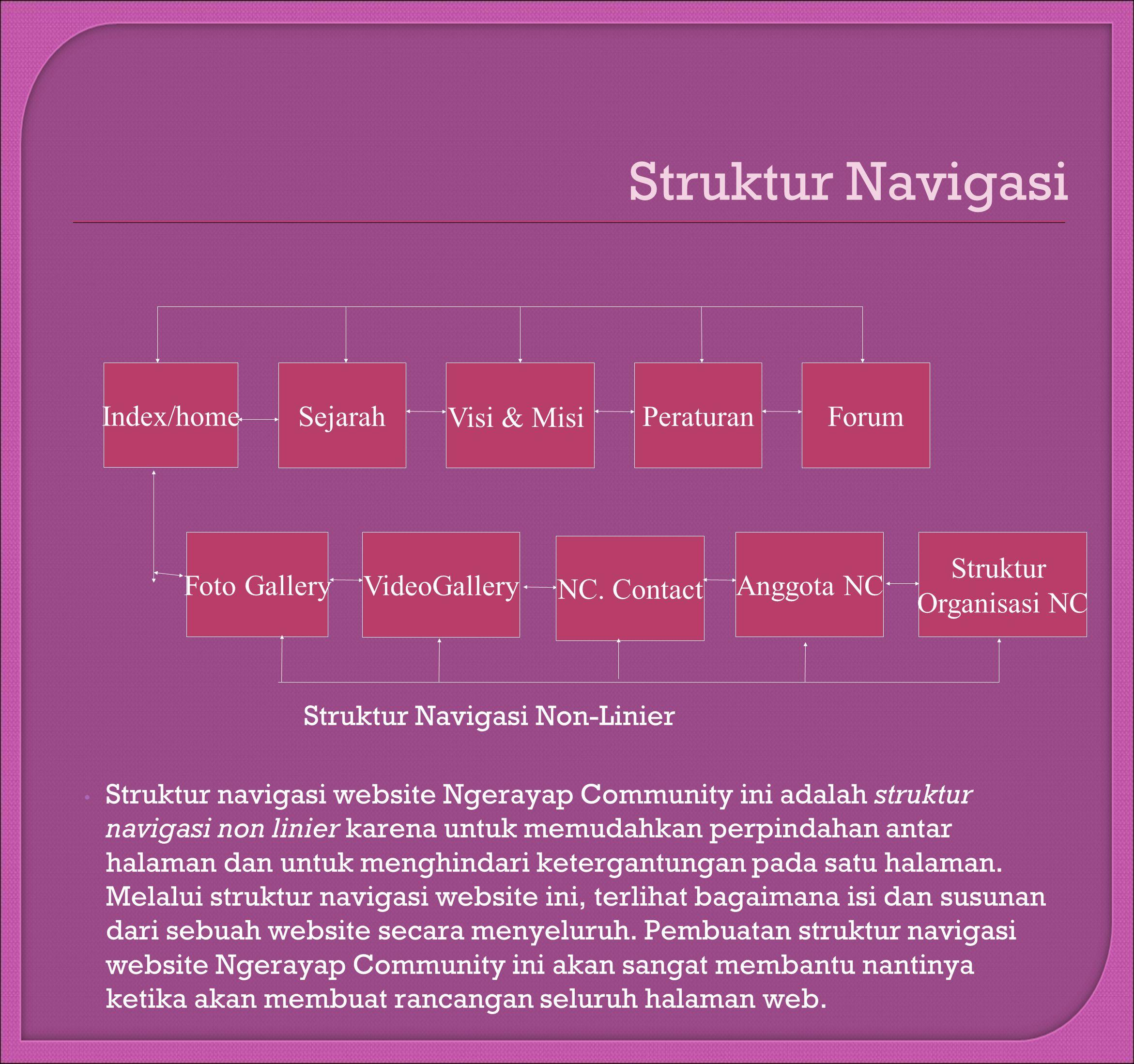 Struktur Navigasi Index/home Sejarah Visi & Misi PeraturanForum Foto Gallery VideoGallery NC.