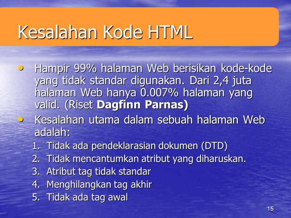 15 Kesalahan Kode HTML • Hampir 99% halaman Web berisikan kode-kode yang tidak standar digunakan.
