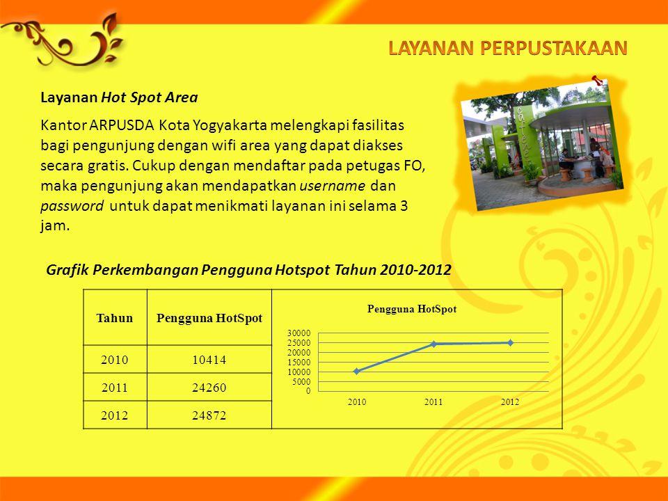 Layanan Hot Spot Area Kantor ARPUSDA Kota Yogyakarta melengkapi fasilitas bagi pengunjung dengan wifi area yang dapat diakses secara gratis. Cukup den