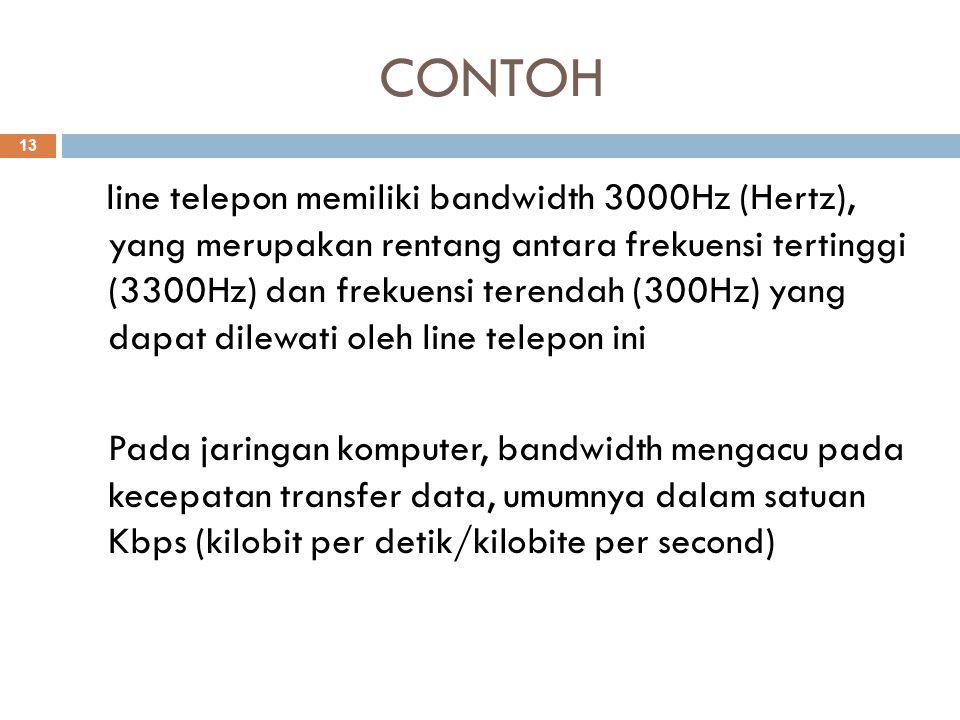 CONTOH line telepon memiliki bandwidth 3000Hz (Hertz), yang merupakan rentang antara frekuensi tertinggi (3300Hz) dan frekuensi terendah (300Hz) yang