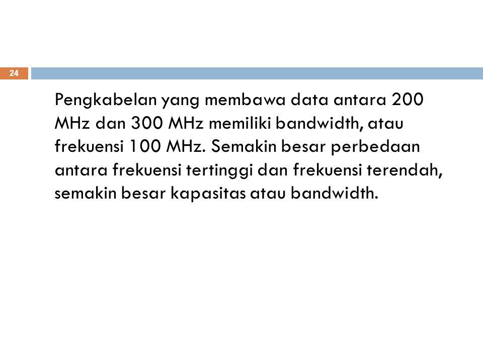 Pengkabelan yang membawa data antara 200 MHz dan 300 MHz memiliki bandwidth, atau frekuensi 100 MHz. Semakin besar perbedaan antara frekuensi tertingg