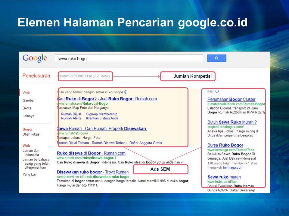 Jumlah Kompetisi Ads SEM Elemen Halaman Pencarian google.co.id