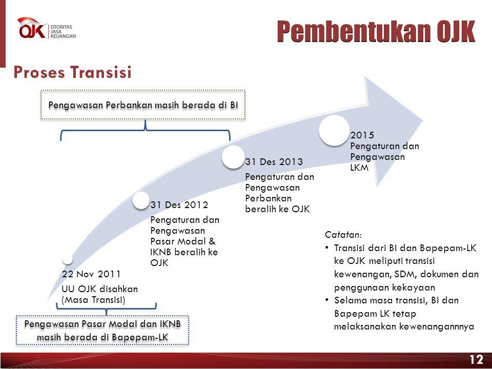 12 Catatan: • Transisi dari BI dan Bapepam-LK ke OJK meliputi transisi kewenangan, SDM, dokumen dan penggunaan kekayaan • Selama masa transisi, BI dan