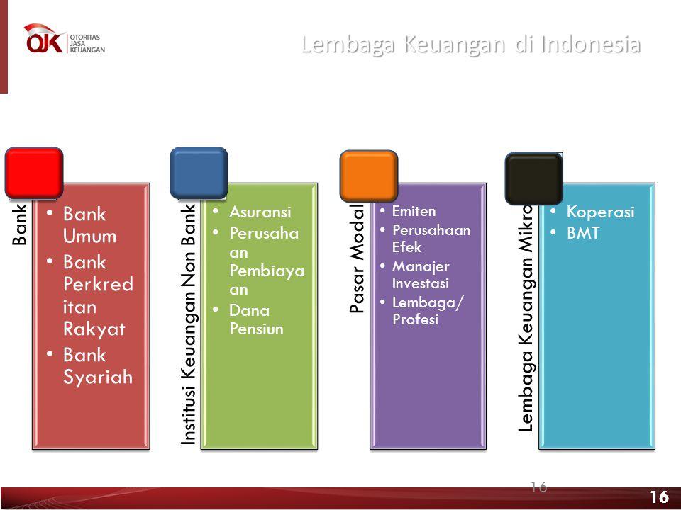 16 Lembaga Keuangan di Indonesia Bank •Bank Umum •Bank Perkred itan Rakyat •Bank Syariah Institusi Keuangan Non Bank •Asuransi •Perusaha an Pembiaya a
