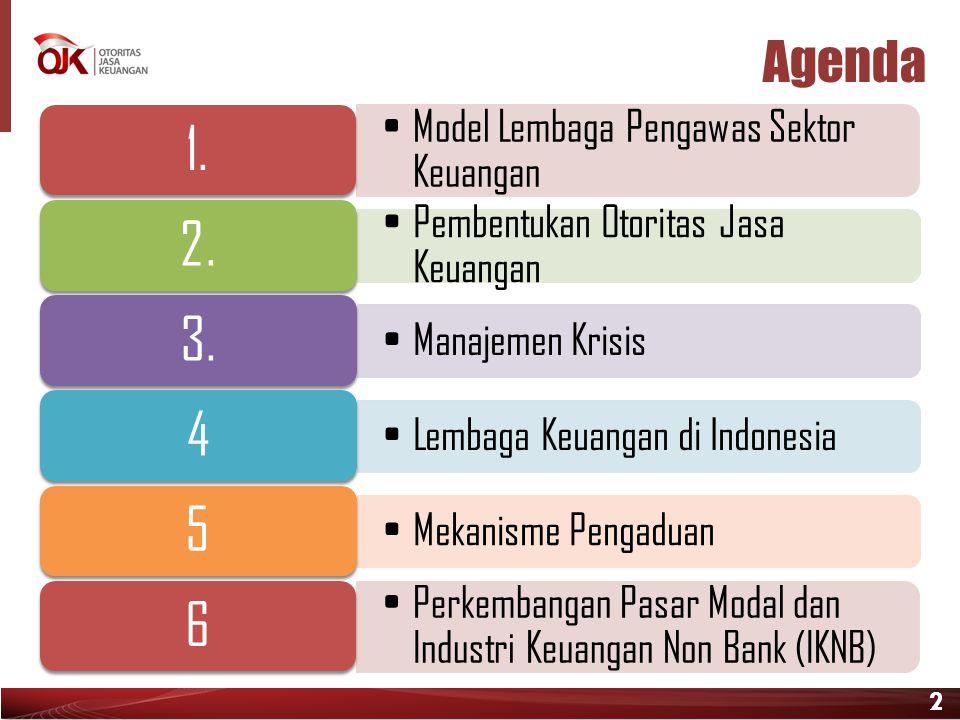 2 Agenda •Model Lembaga Pengawas Sektor Keuangan 1. •Pembentukan Otoritas Jasa Keuangan 2. •Manajemen Krisis 3.3. •Lembaga Keuangan di Indonesia 4 •Me