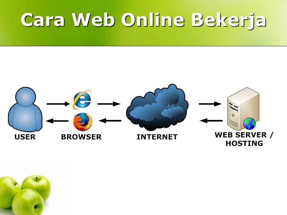 Cara Web Online Bekerja