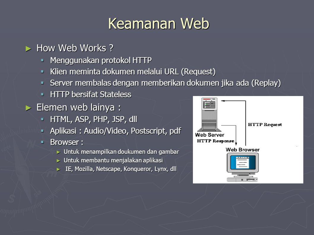 Keamanan Web ► How Web Works ?  Menggunakan protokol HTTP  Klien meminta dokumen melalui URL (Request)  Server membalas dengan memberikan dokumen j