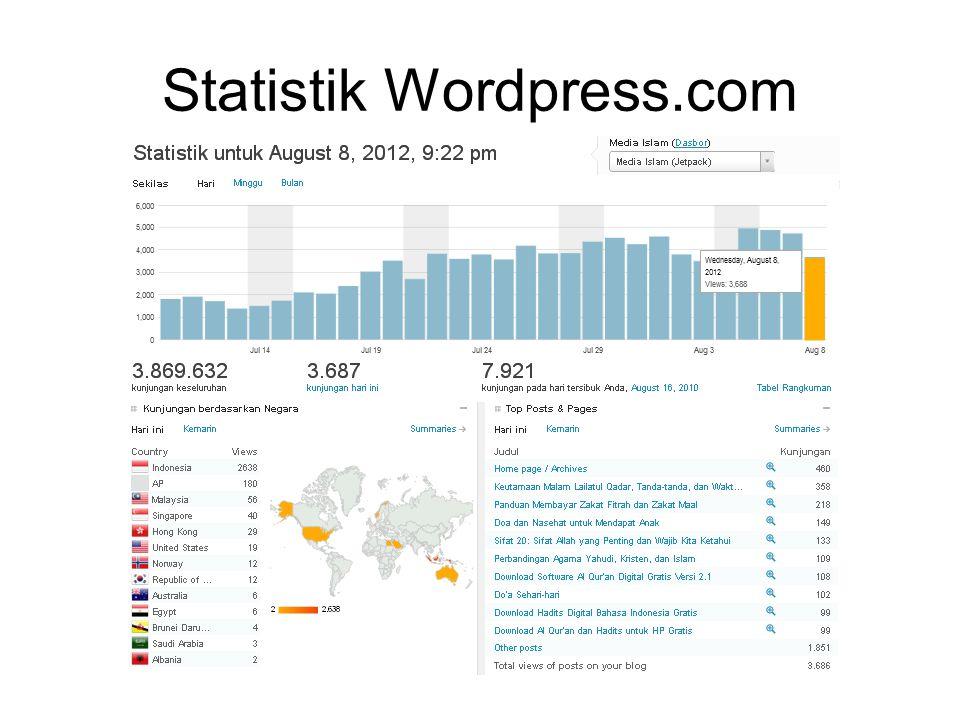 Statistik Wordpress.com