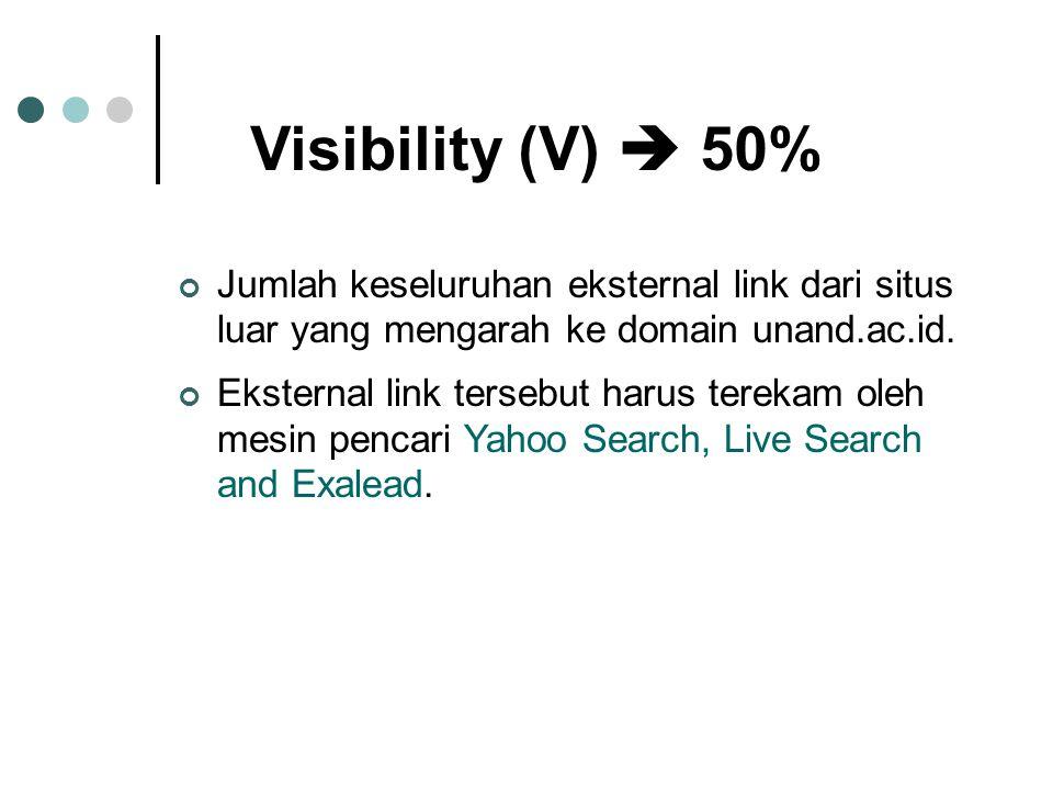 Visibility (V)  50% Jumlah keseluruhan eksternal link dari situs luar yang mengarah ke domain unand.ac.id.