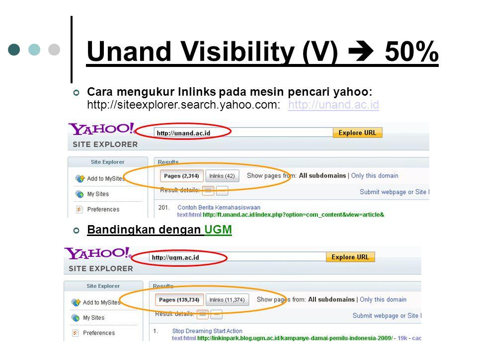 Unand Visibility (V)  50% Cara mengukur Inlinks pada mesin pencari yahoo: http://siteexplorer.search.yahoo.com: http://unand.ac.idhttp://unand.ac.id Bandingkan dengan UGM
