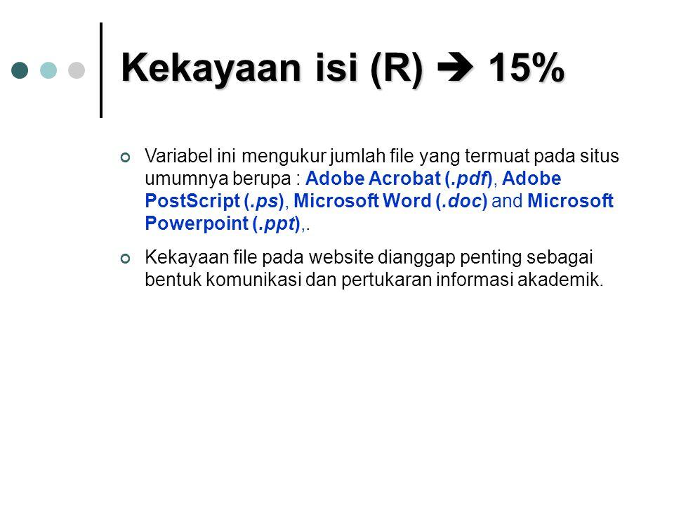 Kekayaan isi (R)  15% Variabel ini mengukur jumlah file yang termuat pada situs umumnya berupa : Adobe Acrobat (.pdf), Adobe PostScript (.ps), Microsoft Word (.doc) and Microsoft Powerpoint (.ppt),.