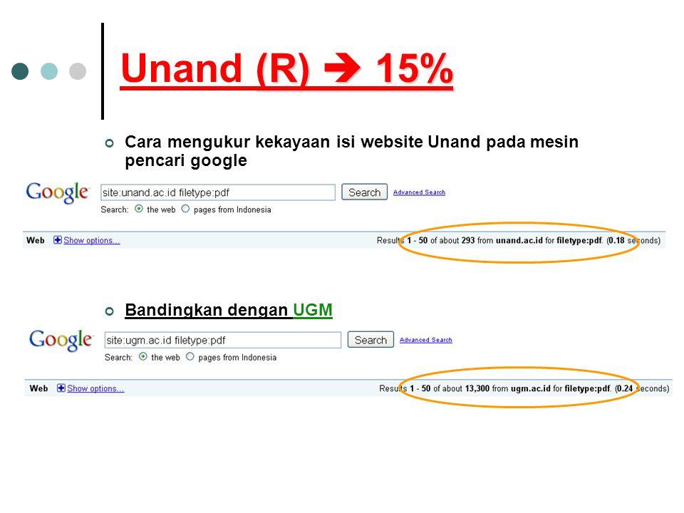 (R)  15% Unand (R)  15% Cara mengukur kekayaan isi website Unand pada mesin pencari google Bandingkan dengan UGM