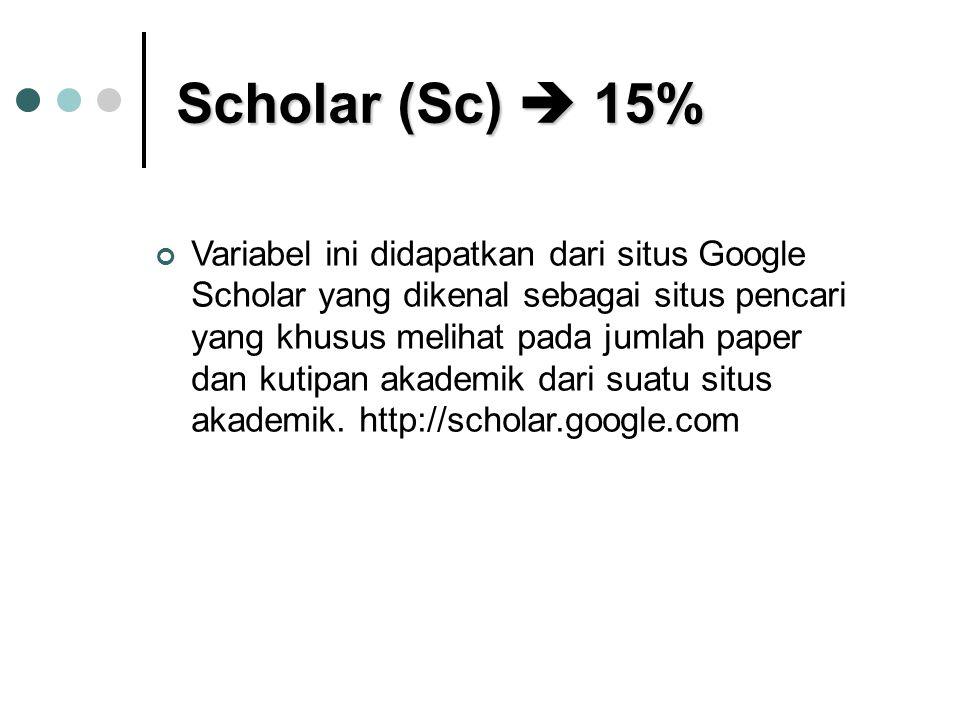 Scholar (Sc)  15% Variabel ini didapatkan dari situs Google Scholar yang dikenal sebagai situs pencari yang khusus melihat pada jumlah paper dan kutipan akademik dari suatu situs akademik.