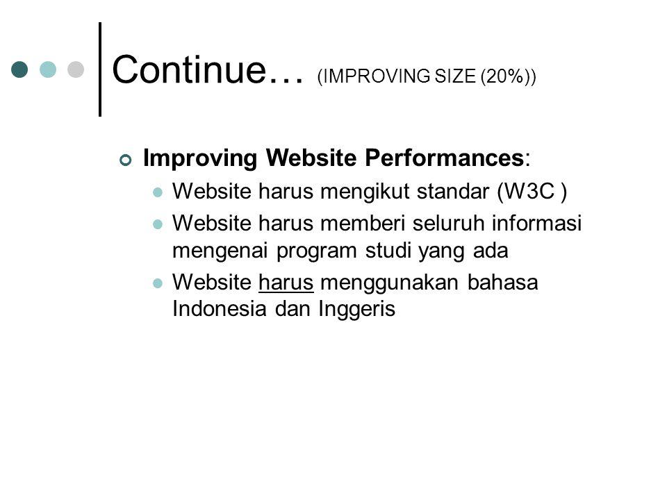 Continue… (IMPROVING SIZE (20%)) Improving Website Performances:  Website harus mengikut standar (W3C )  Website harus memberi seluruh informasi mengenai program studi yang ada  Website harus menggunakan bahasa Indonesia dan Inggeris