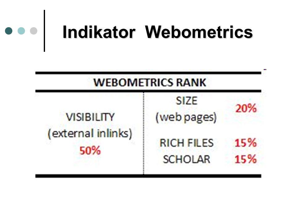 Indikator Webometrics