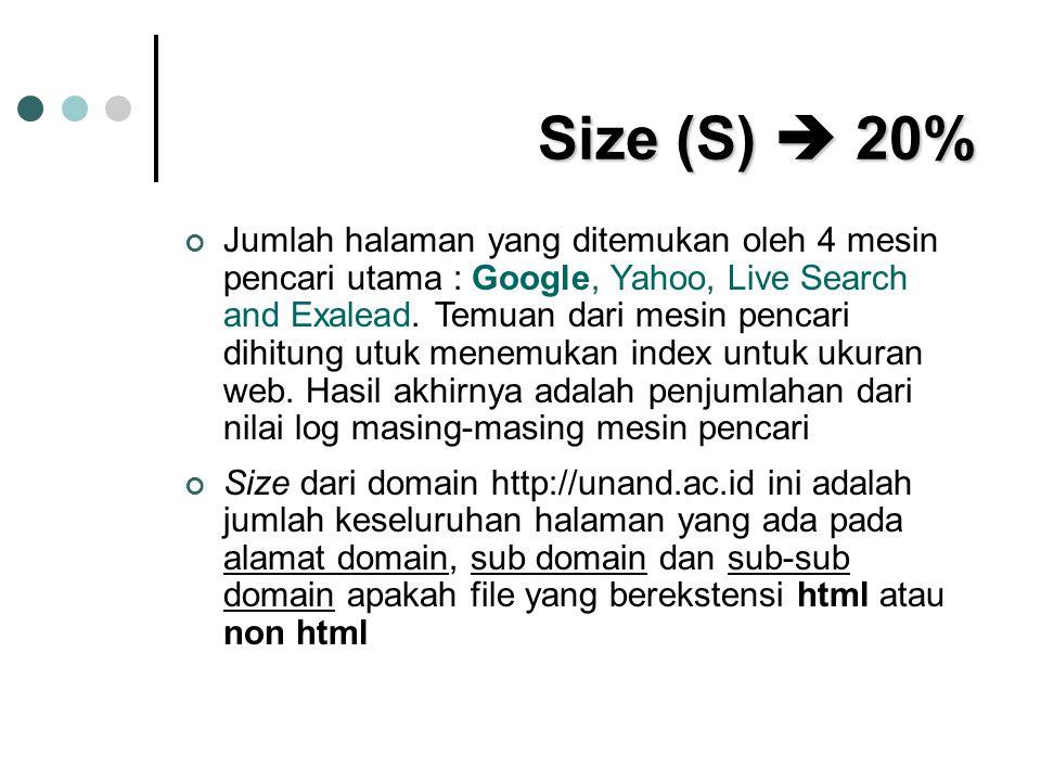 Size (S)  20% Jumlah halaman yang ditemukan oleh 4 mesin pencari utama : Google, Yahoo, Live Search and Exalead.