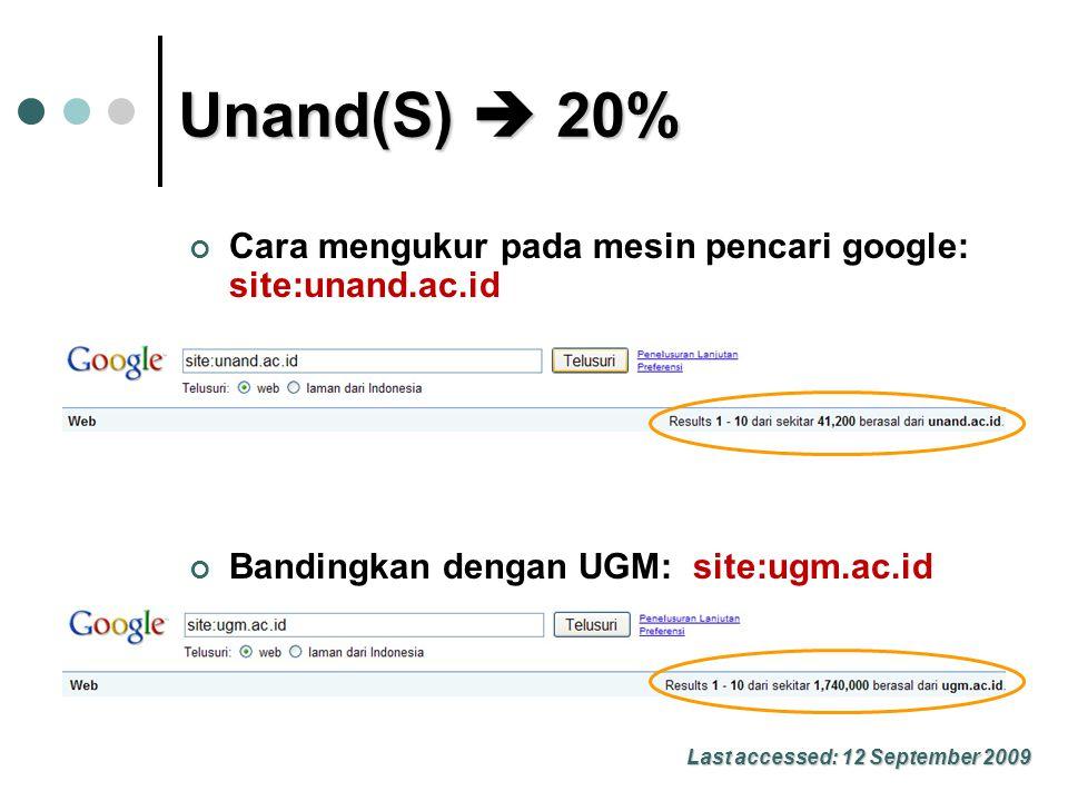 Unand(S)  20% Cara mengukur pada mesin pencari google: site:unand.ac.id Bandingkan dengan UGM: site:ugm.ac.id Last accessed: 12 September 2009