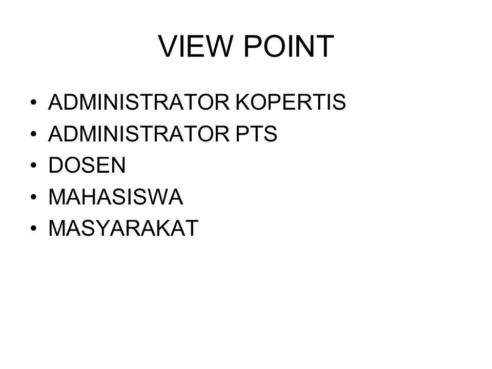 VIEW POINT •ADMINISTRATOR KOPERTIS •ADMINISTRATOR PTS •DOSEN •MAHASISWA •MASYARAKAT