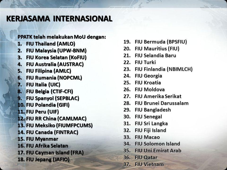 KERJASAMA INTERNASIONAL PPATK telah melakukan MoU dengan: 1.FIU Thailand (AMLO) 2.FIU Malaysia (UPW-BNM) 3.FIU Korea Selatan (KoFIU) 4.FIU Australia (
