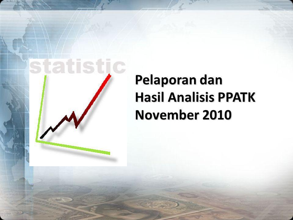 Pelaporan dan Pelaporan dan Hasil Analisis PPATK Hasil Analisis PPATK November 2010 November 2010