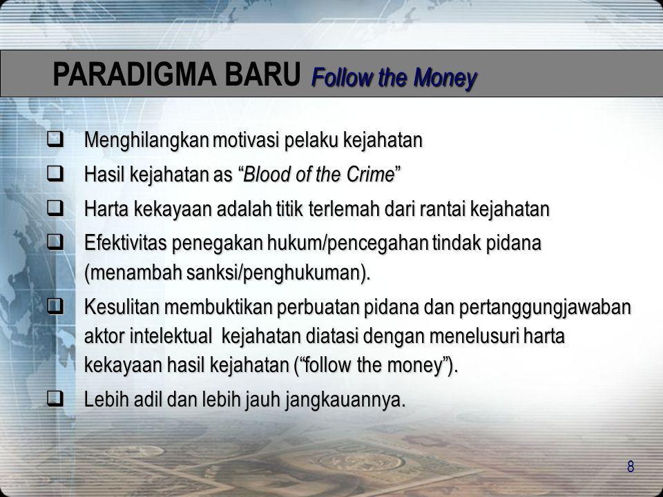 """8  Menghilangkan motivasi pelaku kejahatan  Hasil kejahatan as """" Blood of the Crime """"  Harta kekayaan adalah titik terlemah dari rantai kejahatan """