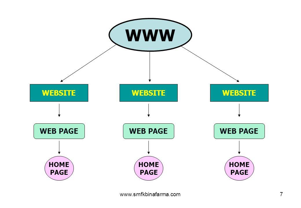 www.smfkbinafarma.com7 WWW WEBSITE WEB PAGE HOME PAGE HOME PAGE HOME PAGE
