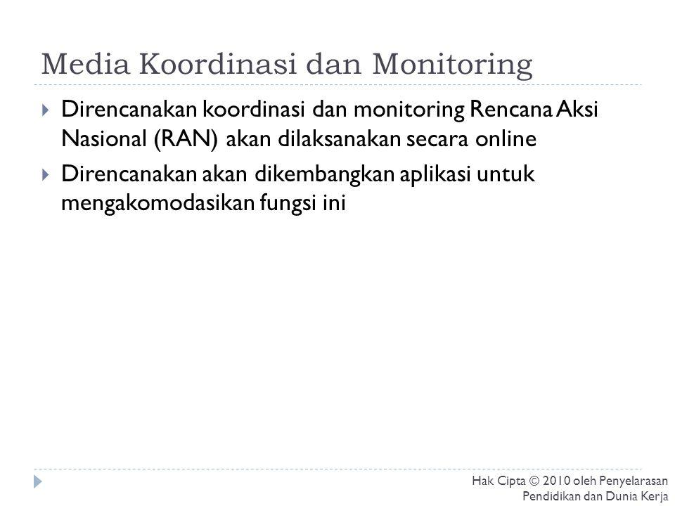 Media Koordinasi dan Monitoring  Direncanakan koordinasi dan monitoring Rencana Aksi Nasional (RAN) akan dilaksanakan secara online  Direncanakan akan dikembangkan aplikasi untuk mengakomodasikan fungsi ini Hak Cipta © 2010 oleh Penyelarasan Pendidikan dan Dunia Kerja