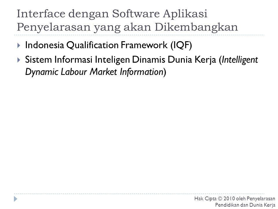 Interface dengan Software Aplikasi Penyelarasan yang akan Dikembangkan  Indonesia Qualification Framework (IQF)  Sistem Informasi Inteligen Dinamis Dunia Kerja (Intelligent Dynamic Labour Market Information) Hak Cipta © 2010 oleh Penyelarasan Pendidikan dan Dunia Kerja