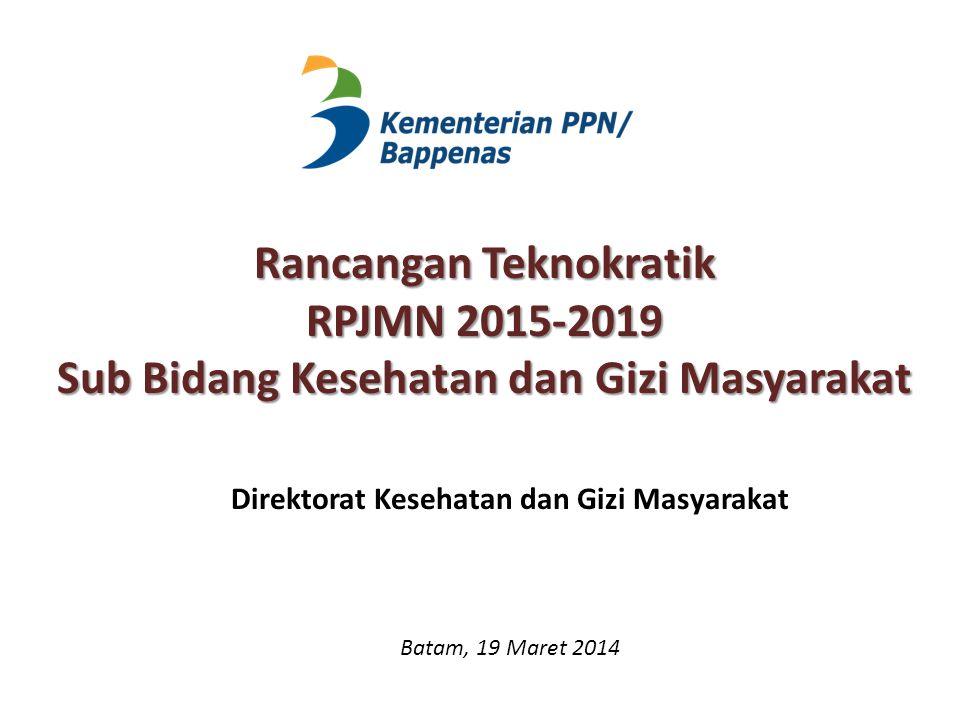 Rancangan Teknokratik RPJMN 2015-2019 Sub Bidang Kesehatan dan Gizi Masyarakat Direktorat Kesehatan dan Gizi Masyarakat Batam, 19 Maret 2014