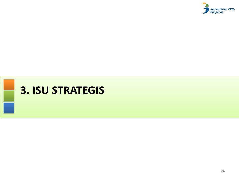 3. ISU STRATEGIS 24