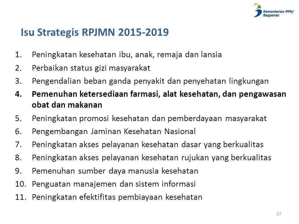 Isu Strategis RPJMN 2015-2019 1.Peningkatan kesehatan ibu, anak, remaja dan lansia 2.Perbaikan status gizi masyarakat 3.Pengendalian beban ganda penya