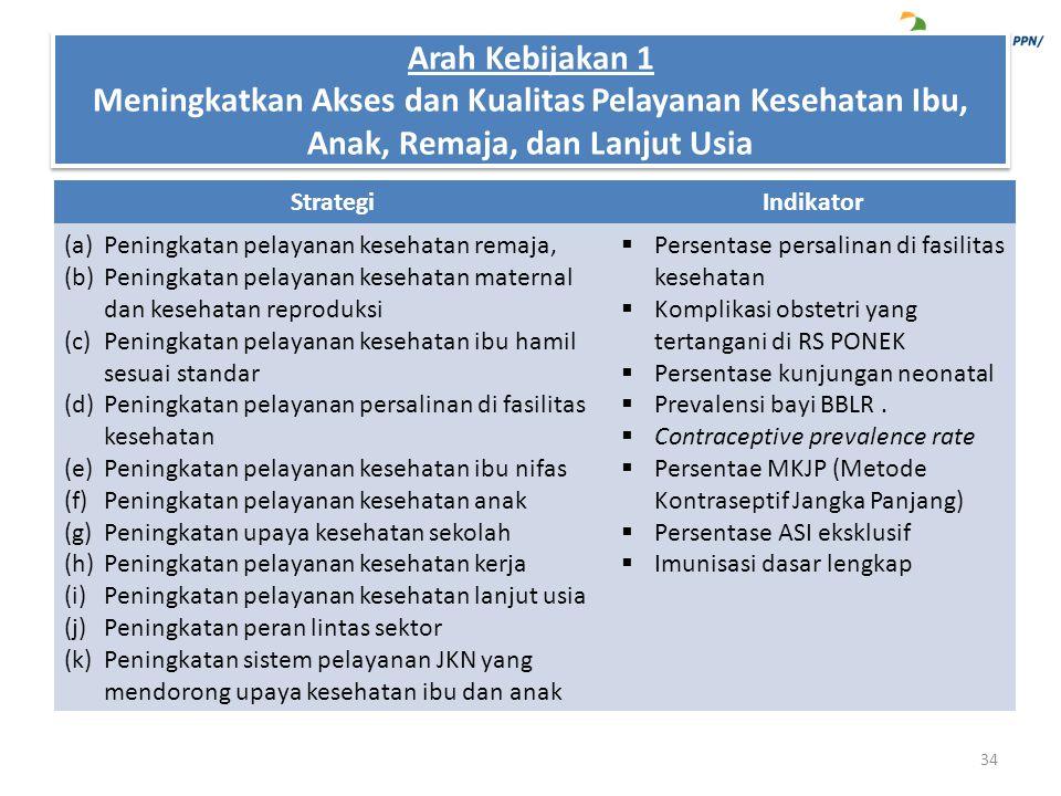 Arah Kebijakan 1 Meningkatkan Akses dan Kualitas Pelayanan Kesehatan Ibu, Anak, Remaja, dan Lanjut Usia StrategiIndikator (a)Peningkatan pelayanan kes