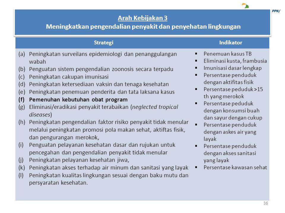 StrategiIndikator (a)Peningkatan surveilans epidemiologi dan penanggulangan wabah (b)Penguatan sistem pengendalian zoonosis secara terpadu (c)Peningka
