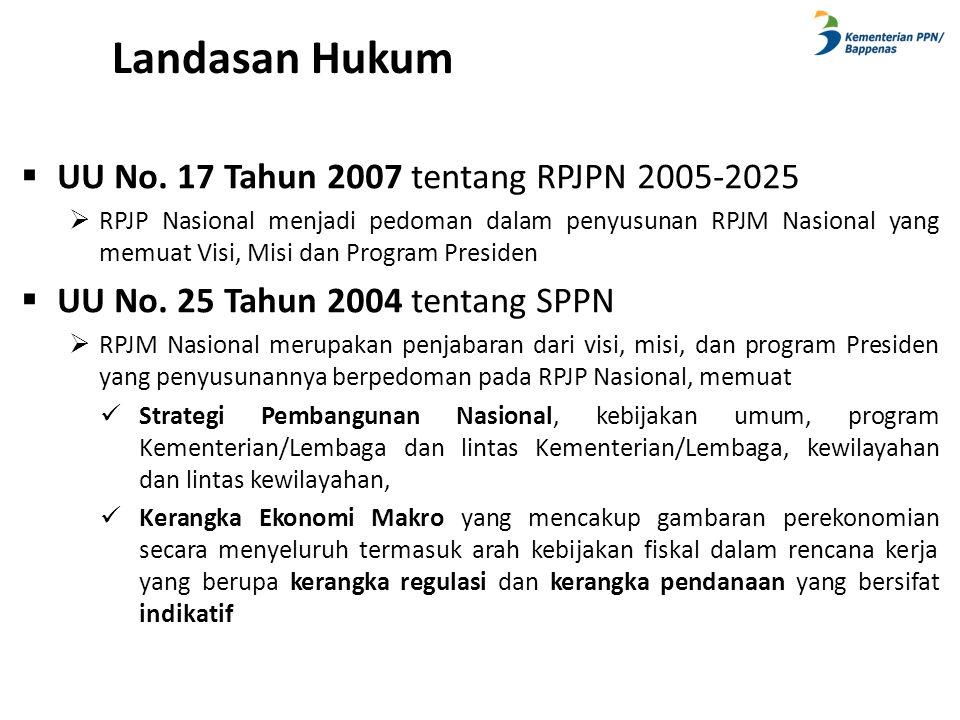 Landasan Hukum  UU No. 17 Tahun 2007 tentang RPJPN 2005-2025  RPJP Nasional menjadi pedoman dalam penyusunan RPJM Nasional yang memuat Visi, Misi da