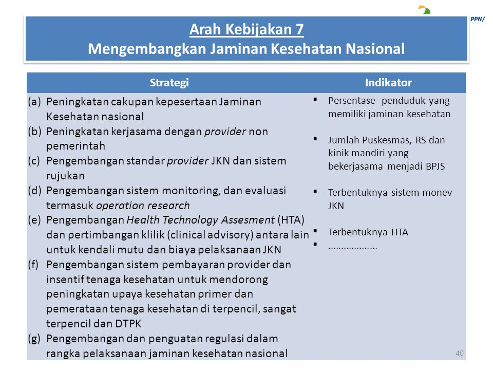StrategiIndikator (a)Peningkatan cakupan kepesertaan Jaminan Kesehatan nasional (b)Peningkatan kerjasama dengan provider non pemerintah (c)Pengembanga