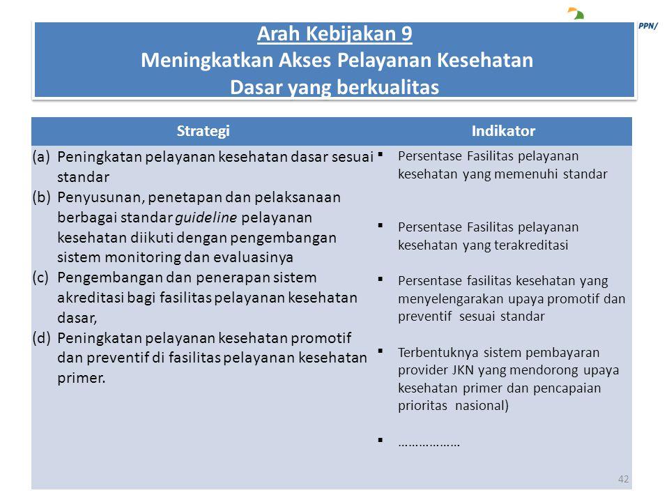 StrategiIndikator (a)Peningkatan pelayanan kesehatan dasar sesuai standar (b)Penyusunan, penetapan dan pelaksanaan berbagai standar guideline pelayana