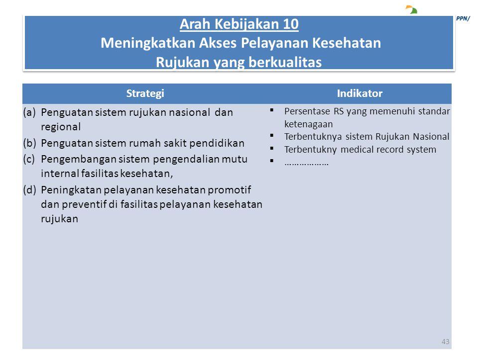 StrategiIndikator (a)Penguatan sistem rujukan nasional dan regional (b)Penguatan sistem rumah sakit pendidikan (c)Pengembangan sistem pengendalian mut
