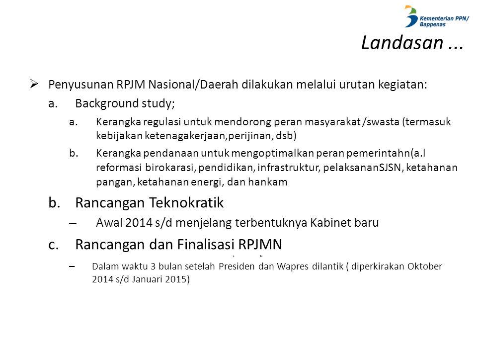 Landasan...  Penyusunan RPJM Nasional/Daerah dilakukan melalui urutan kegiatan: a.Background study; a.Kerangka regulasi untuk mendorong peran masyara